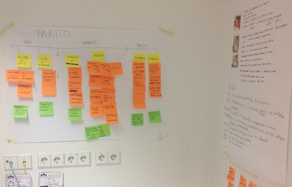 Creating Personas and journey maps